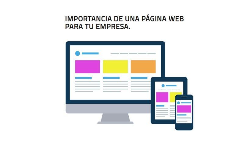paginas web que se adapten a diferentes dispositivos