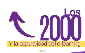 Se ve como se eleva el 2000 en popularidad del Elearning